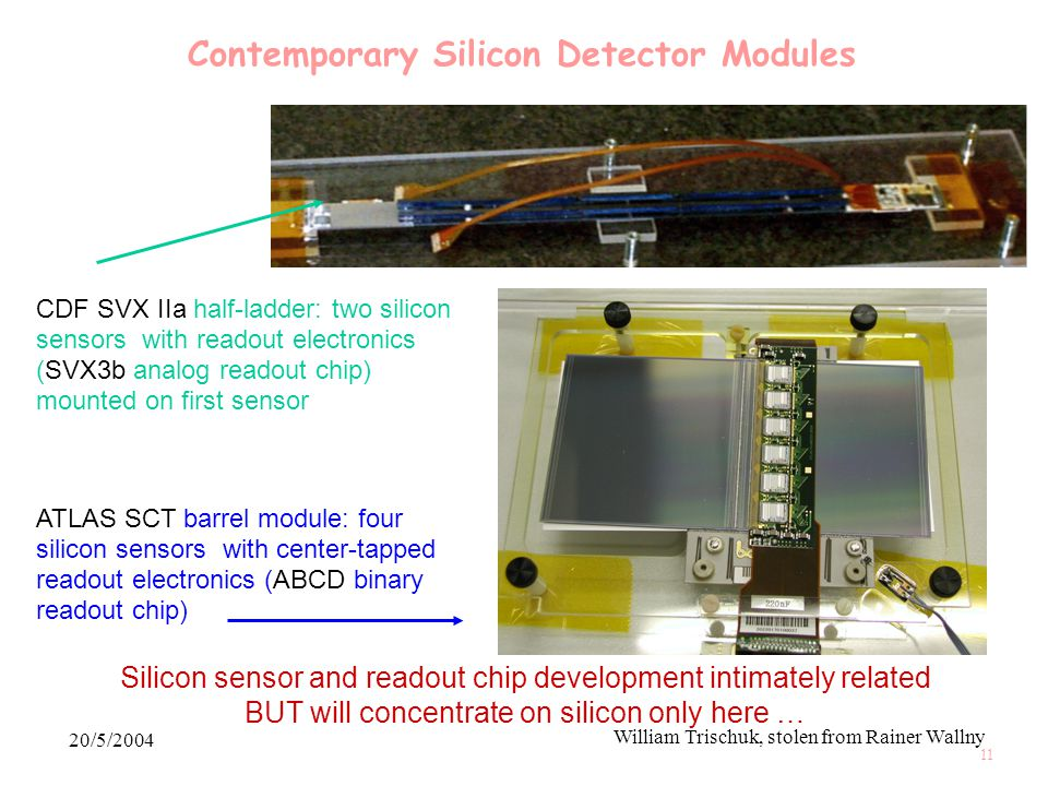 20/5/2004 William Trischuk, stolen from Rainer Wallny 11 Contemporary Silicon Detector Modules CDF SVX IIa half-ladder: two silicon sensors with readout electronics (SVX3b analog readout chip) mounted on first sensor ATLAS SCT barrel module: four silicon sensors with center-tapped readout electronics (ABCD binary readout chip) Silicon sensor and readout chip development intimately related BUT will concentrate on silicon only here …