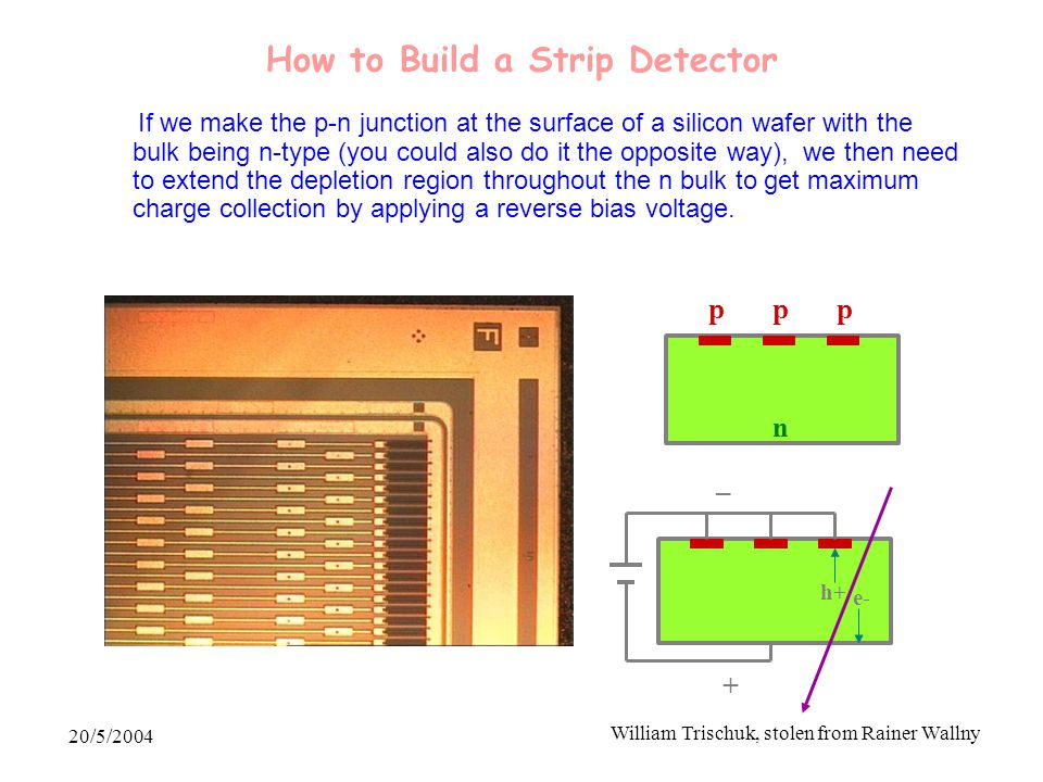 20/5/2004 William Trischuk, stolen from Rainer Wallny ppp n If we make the p-n junction at the surface of a silicon wafer with the bulk being n-type (you could also do it the opposite way), we then need to extend the depletion region throughout the n bulk to get maximum charge collection by applying a reverse bias voltage.