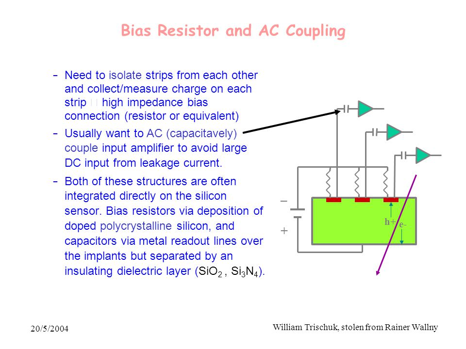20/5/2004 William Trischuk, stolen from Rainer Wallny – Need to isolate strips from each other and collect/measure charge on each strip  high impedance bias connection (resistor or equivalent) – Usually want to AC (capacitavely) couple input amplifier to avoid large DC input from leakage current.