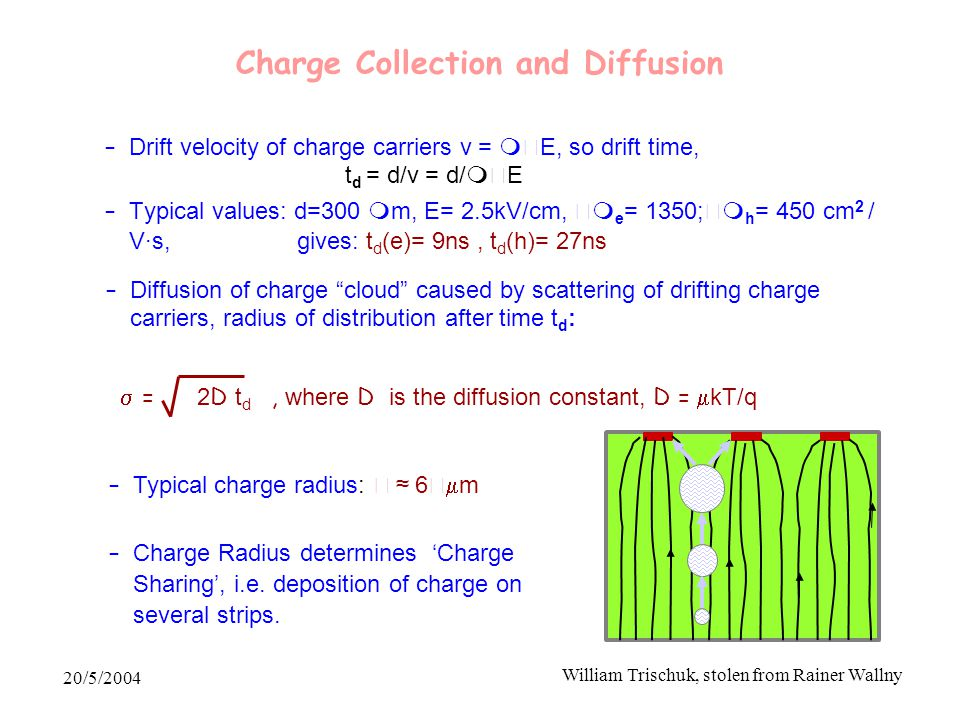 20/5/2004 William Trischuk, stolen from Rainer Wallny – Diffusion of charge cloud caused by scattering of drifting charge carriers, radius of distribution after time t d : – Drift velocity of charge carriers v = m  E, so drift time, t d = d/v = d/m  E – Typical values: d=300 mm, E= 2.5kV/cm,  m e = 1350;  m h = 450 cm 2 / V·s, gives: t d (e)= 9ns, t d (h)= 27ns  = 2 D t d, where D is the diffusion constant, D =  kT/q – Typical charge radius:  ≈ 6   m – Charge Radius determines 'Charge Sharing', i.e.