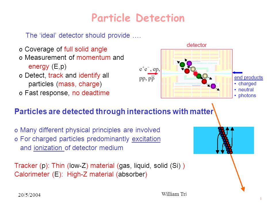 20/5/2004 William Trischuk, stolen from Rainer Wallny 4 Particle Detection The 'ideal' detector should provide ….