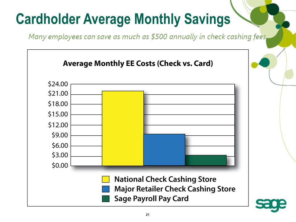 21 Cardholder Average Monthly Savings Many employees can save as much as $500 annually in check cashing fees.