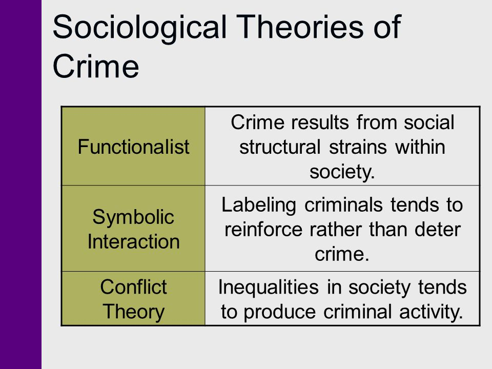 essay of crime The term white-collar crime was first used by criminologist edwin sutherland back in 1939 for the various nonviolent crimes usually committed in commercial.
