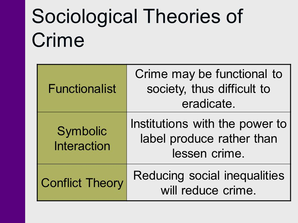 Sociological Theories of Crime Functionalist Crime may be functional to society, thus difficult to eradicate.