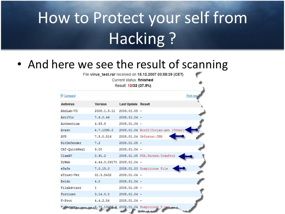 How to Protect your self from Hacking And here we see the result of scanning