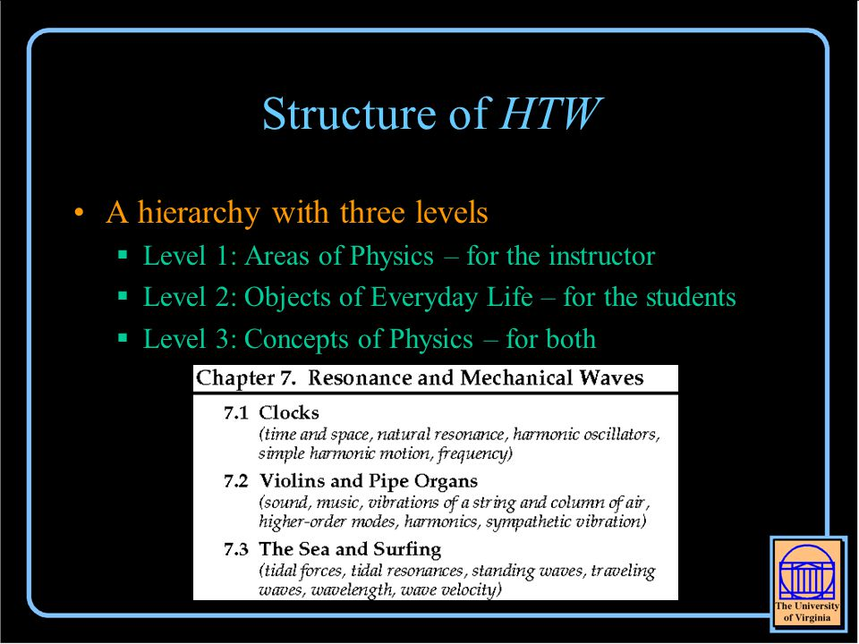 Structure of HTW A hierarchy with three levels  Level 1: Areas of Physics – for the instructor  Level 2: Objects of Everyday Life – for the students  Level 3: Concepts of Physics – for both