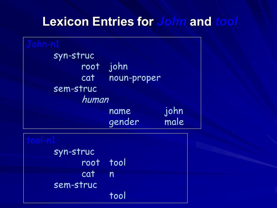 John-n1 syn-struc rootjohn catnoun-proper sem-struc human name john gendermale tool-n1 syn-struc roottool catn sem-struc tool Lexicon Entries for John and tool