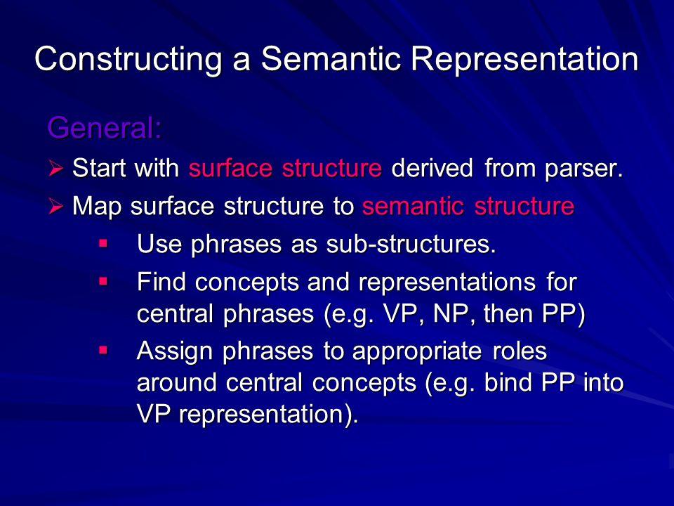 Semantics - Lambda 1 Semantics - Lambda Calculus 1 Logic representations often involve Lambda-Calculus: represent central phrases (e.g.