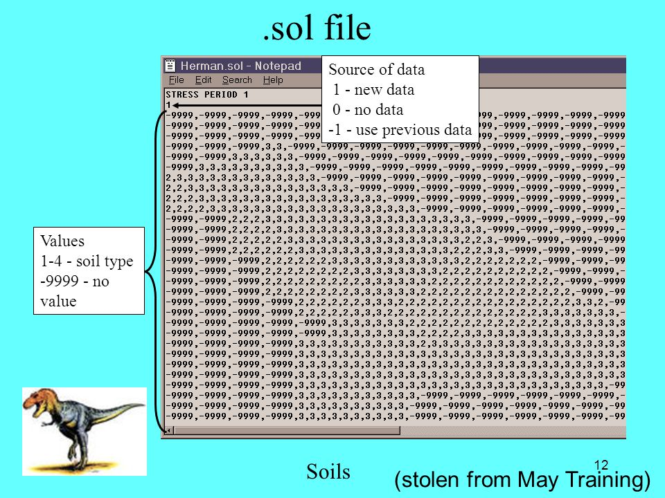 12.sol file Soils Source of data 1 - new data 0 - no data -1 - use previous data Values 1-4 - soil type -9999 - no value (stolen from May Training)