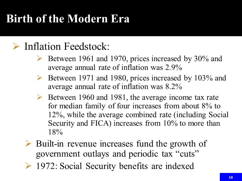 19 Birth of the Modern Era  Inflation Feedstock:  Between 1961 and 1970, prices increased by 30% and average annual rate of inflation was 2.9%  Between 1971 and 1980, prices increased by 103% and average annual rate of inflation was 8.2%  Between 1960 and 1981, the average income tax rate for median family of four increases from about 8% to 12%, while the average combined rate (including Social Security and FICA) increases from 10% to more than 18%  Built-in revenue increases fund the growth of government outlays and periodic tax cuts  1972: Social Security benefits are indexed