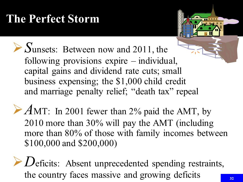 32 The Perfect Storm  S unsets: Between now and 2011, the following provisions expire – individual, capital gains and dividend rate cuts; small business expensing; the $1,000 child credit and marriage penalty relief; death tax repeal  A MT: In 2001 fewer than 2% paid the AMT, by 2010 more than 30% will pay the AMT (including more than 80% of those with family incomes between $100,000 and $200,000)  D eficits: Absent unprecedented spending restraints, the country faces massive and growing deficits