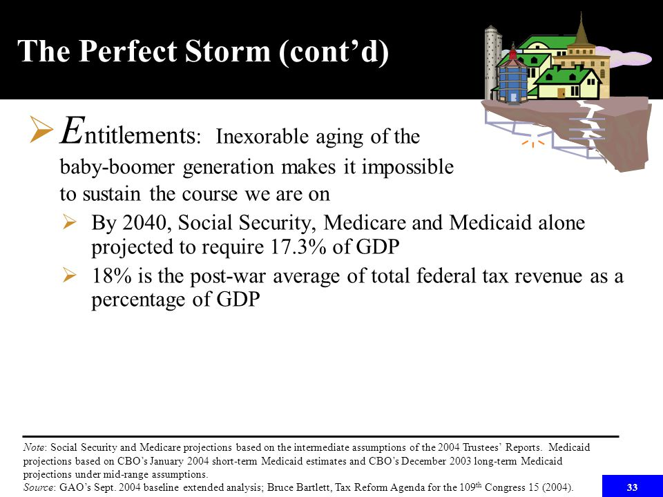 33 The Perfect Storm (cont'd)  E ntitlements : Inexorable aging of the baby-boomer generation makes it impossible to sustain the course we are on  B