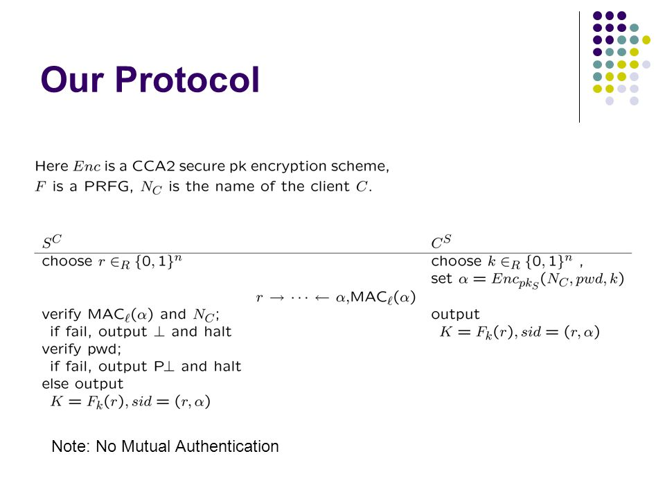 Our Protocol Note: No Mutual Authentication
