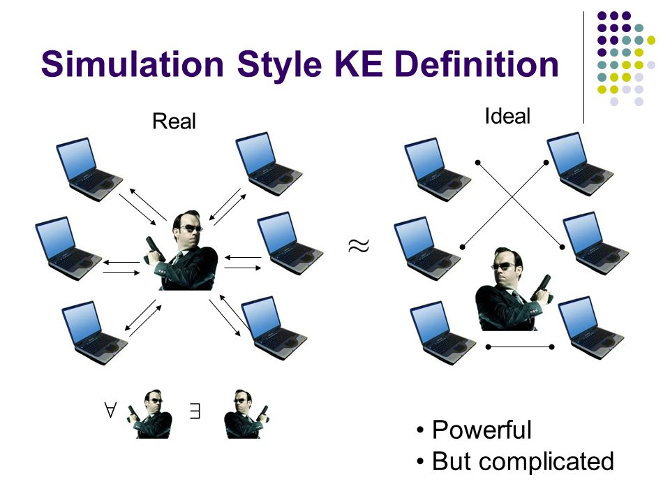 Simulation Style KE Definition Powerful But complicated Real Ideal ¼ 8 9