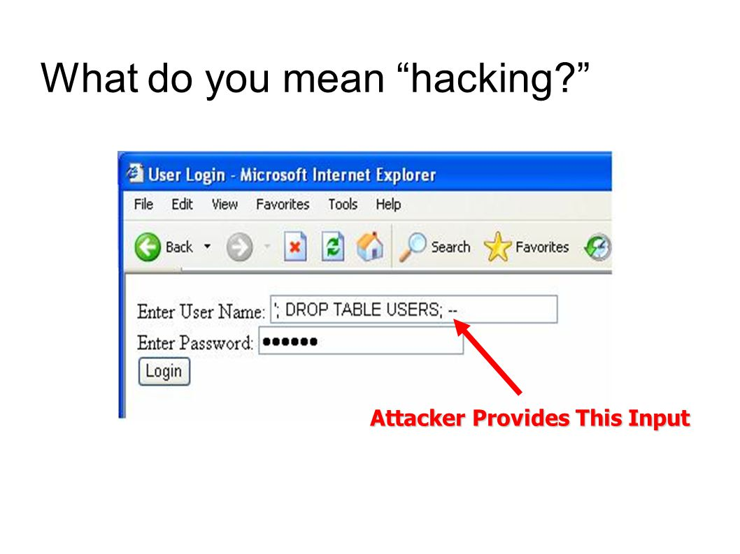 What do you mean hacking? Attacker Provides This Input