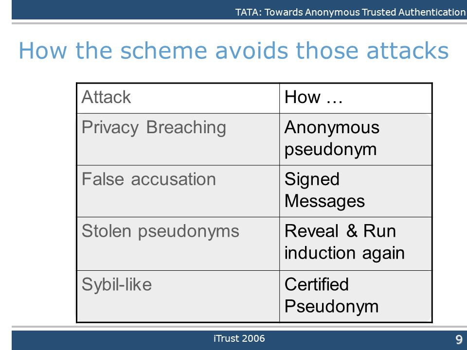 Daniele Quercia9 How the scheme avoids those attacks AttackHow … Privacy BreachingAnonymous pseudonym False accusationSigned Messages Stolen pseudonym