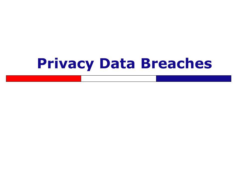 Privacy Data Breaches