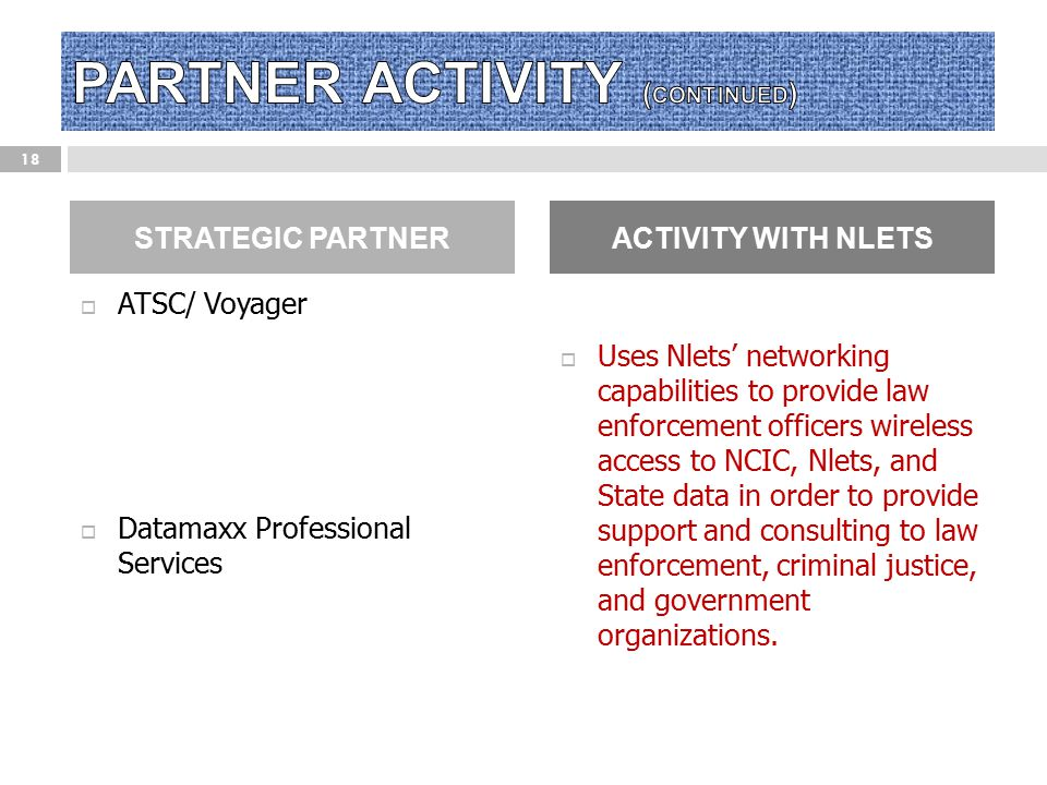  ATSC/ Voyager  Datamaxx Professional Services  Uses Nlets' networking capabilities to provide law enforcement officers wireless access to NCIC, Nl