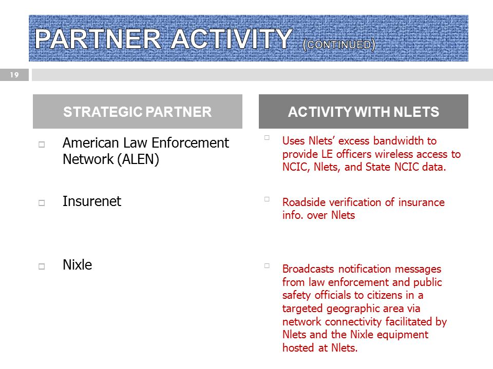  American Law Enforcement Network (ALEN)  Insurenet  Nixle Uses Nlets' excess bandwidth to provide LE officers wireless access to NCIC, Nlets, and
