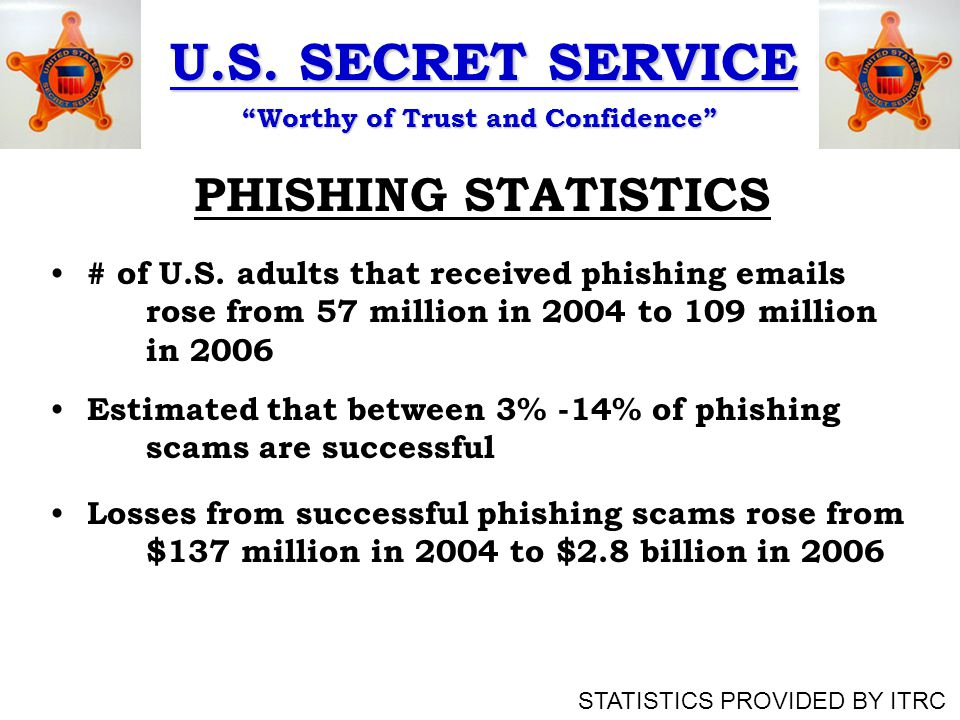 """U.S. SECRET SERVICE """"Worthy of Trust and Confidence"""" Estimated that between 3% -14% of phishing scams are successful PHISHING STATISTICS # of U.S. adu"""