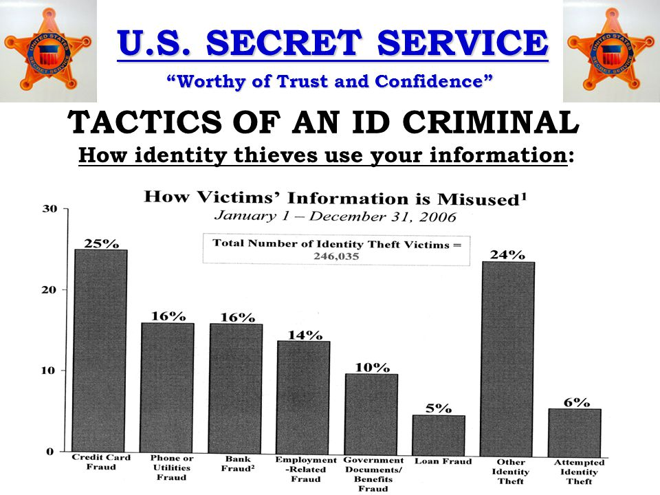 """U.S. SECRET SERVICE """"Worthy of Trust and Confidence"""" How identity thieves use your information: TACTICS OF AN ID CRIMINAL"""