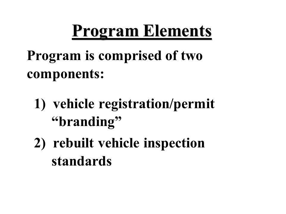 Status of the Mandatory Branding Program Began March 31, 2003
