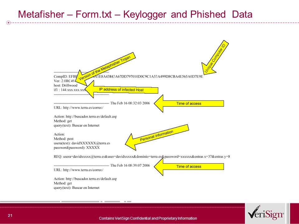 21 Contains VeriSign Confidential and Proprietary Information Metafisher – Form.txt – Keylogger and Phished Data