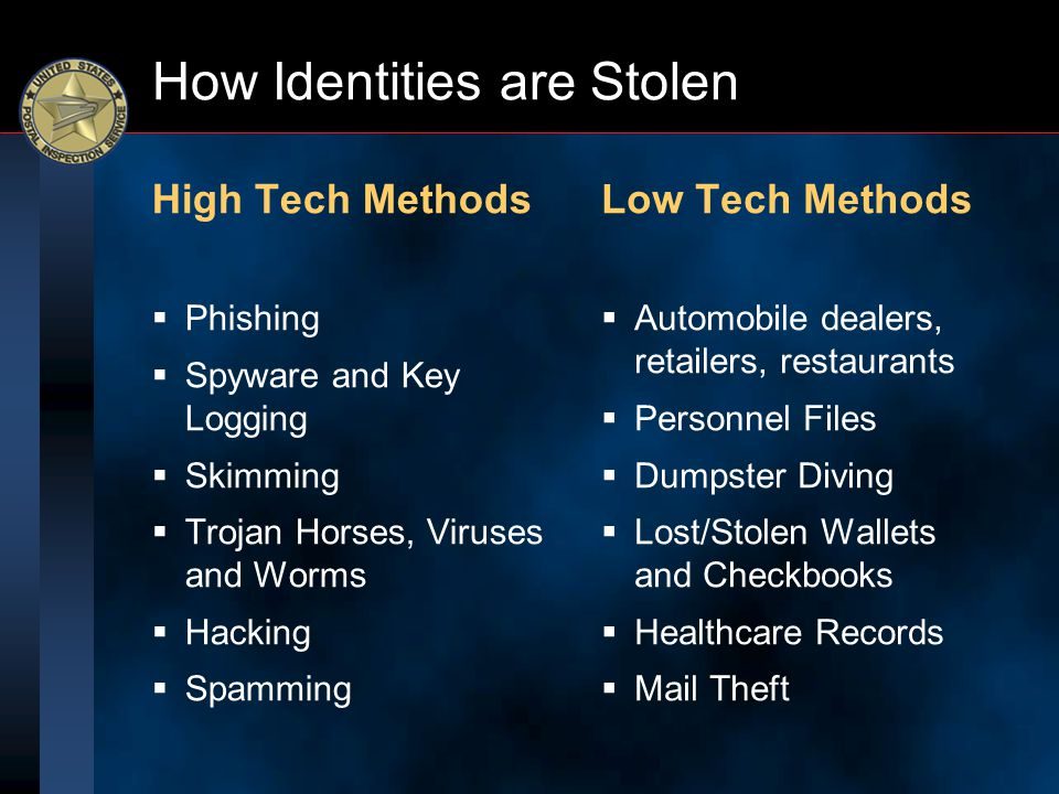How Identities are Stolen High Tech Methods  Phishing  Spyware and Key Logging  Skimming  Trojan Horses, Viruses and Worms  Hacking  Spamming Lo
