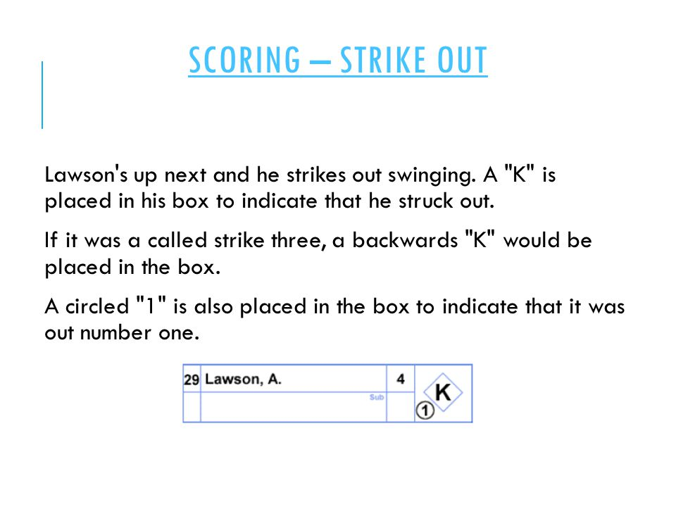SCORING – STRIKE OUT Lawson's up next and he strikes out swinging. A