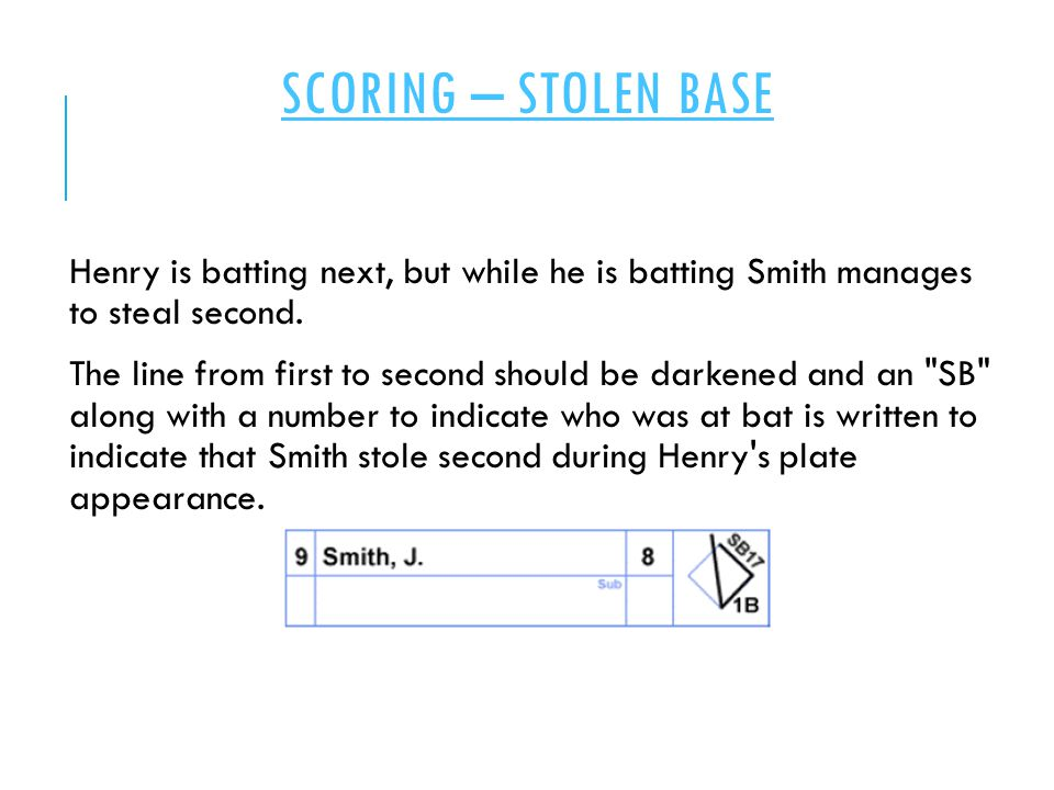 SCORING – STOLEN BASE Henry is batting next, but while he is batting Smith manages to steal second. The line from first to second should be darkened a