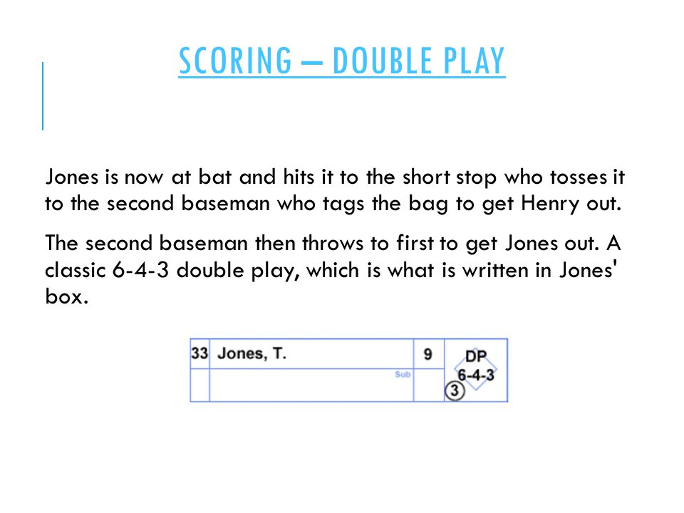 SCORING – DOUBLE PLAY Jones is now at bat and hits it to the short stop who tosses it to the second baseman who tags the bag to get Henry out. The sec