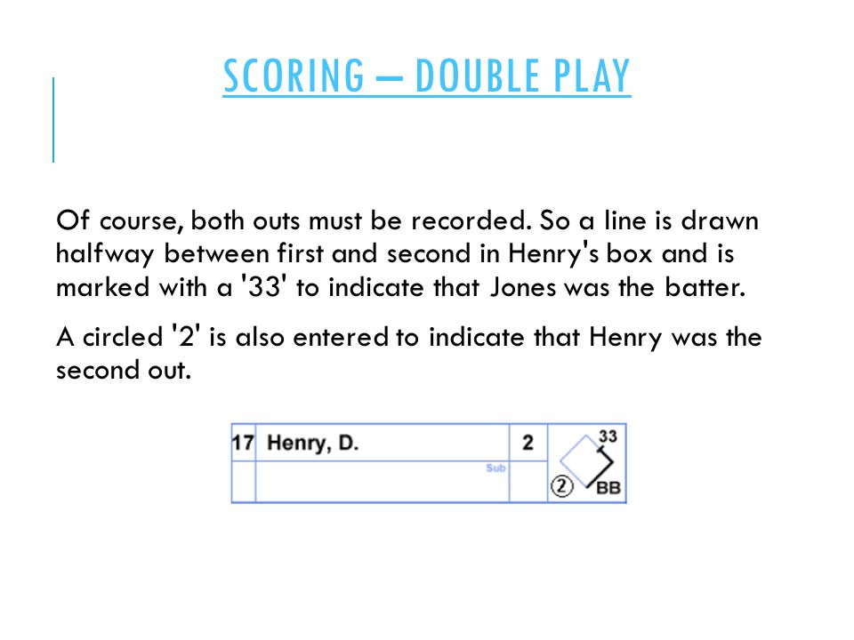 SCORING – DOUBLE PLAY Of course, both outs must be recorded. So a line is drawn halfway between first and second in Henry's box and is marked with a '