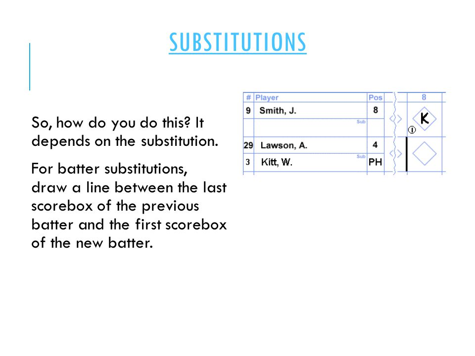 SUBSTITUTIONS So, how do you do this? It depends on the substitution. For batter substitutions, draw a line between the last scorebox of the previous