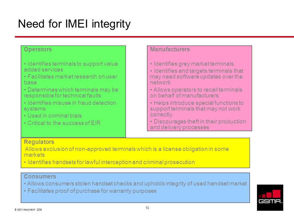 © GSM Association 2009 10 Need for IMEI integrity Operators Identifies terminals to support value added services Facilitates market research on user b