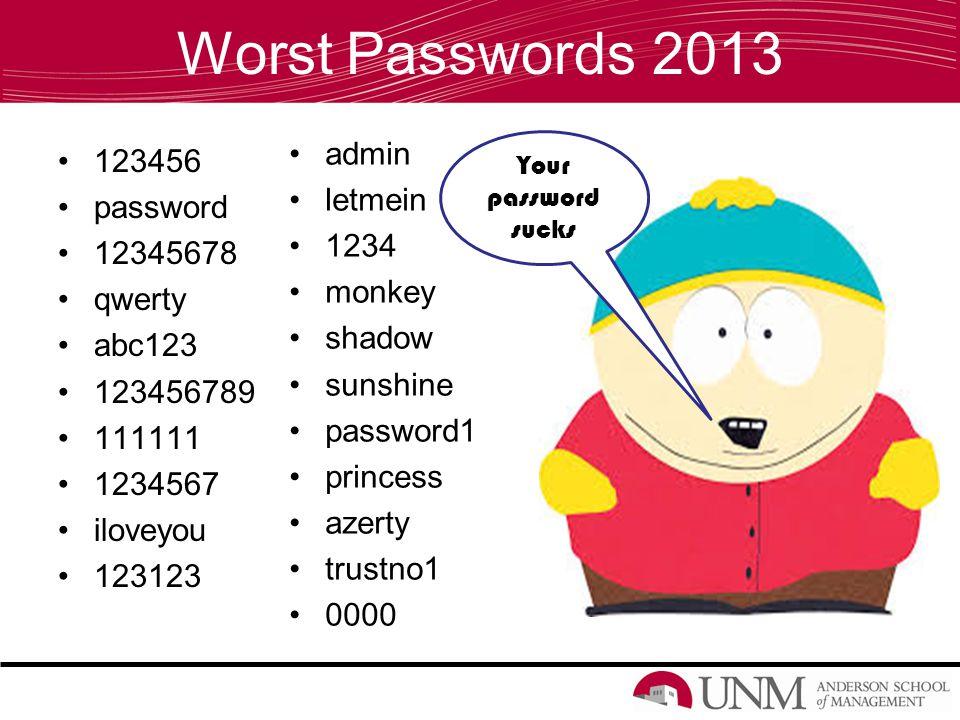 Worst Passwords 2013 123456 password 12345678 qwerty abc123 123456789 111111 1234567 iloveyou 123123 admin letmein 1234 monkey shadow sunshine password1 princess azerty trustno1 0000 Your password sucks