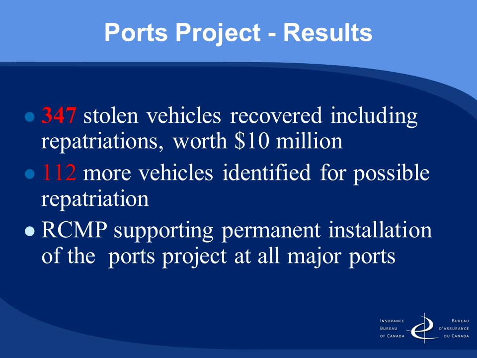 Ports Project - Results 347 stolen vehicles recovered including repatriations, worth $10 million 112 more vehicles identified for possible repatriation RCMP supporting permanent installation of the ports project at all major ports