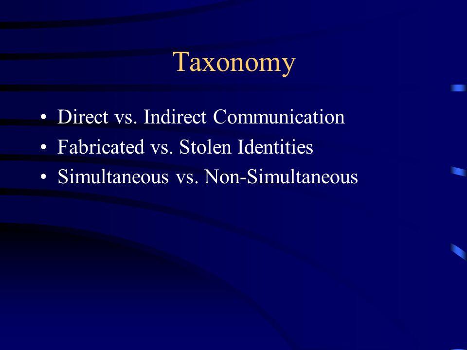 Taxonomy Direct vs. Indirect Communication Fabricated vs.