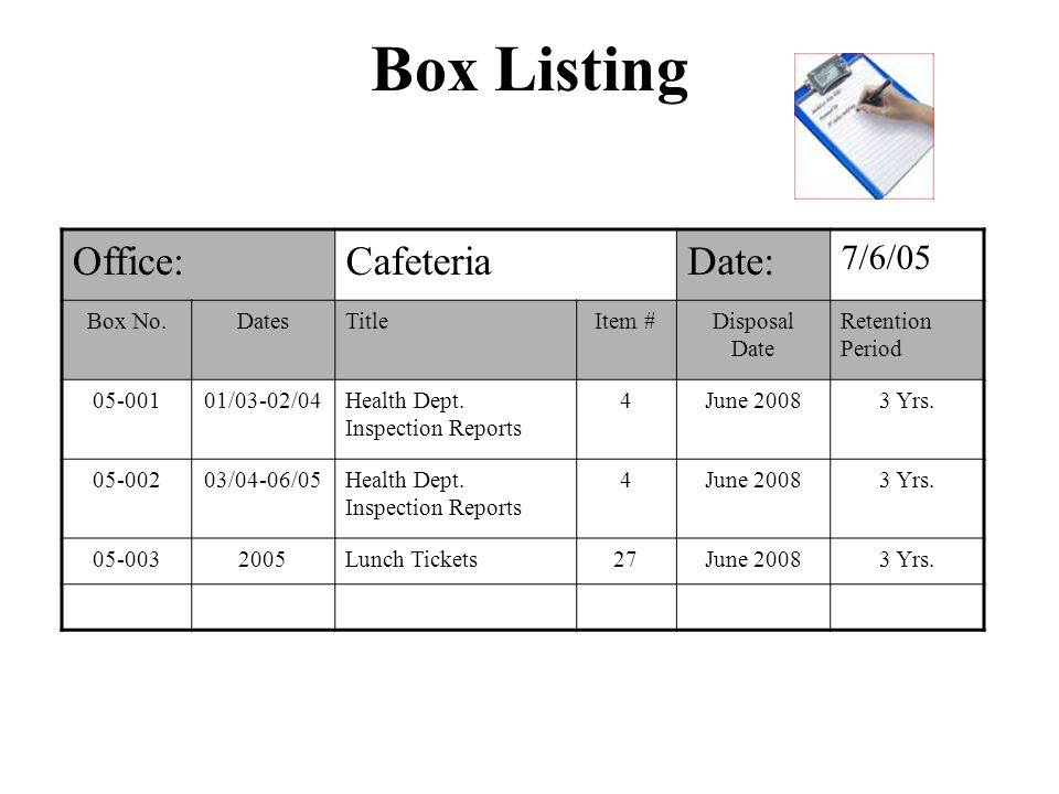 Box Listing Office:CafeteriaDate: 7/6/05 Box No.DatesTitleItem #Disposal Date Retention Period 05-00101/03-02/04Health Dept. Inspection Reports 4June