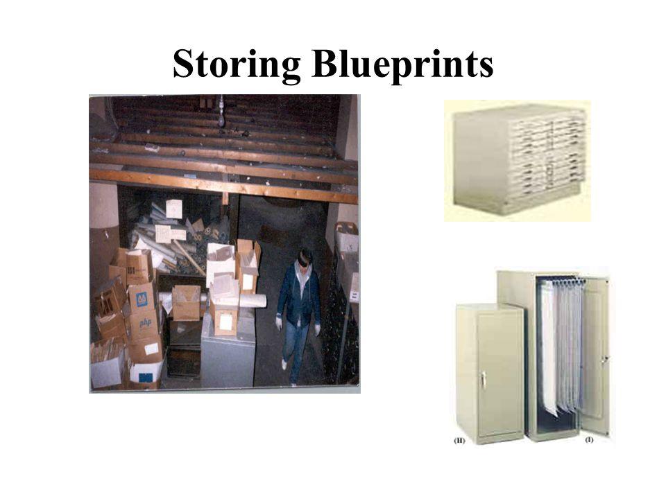 Storing Blueprints
