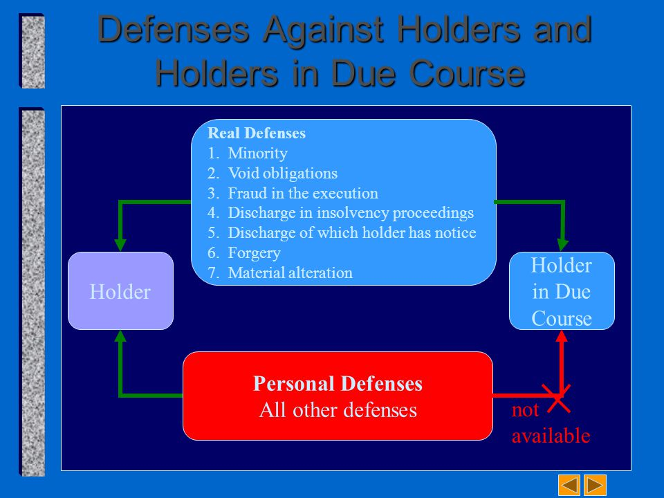 Defenses Against Holders and Holders in Due Course Defenses Against Holders and Holders in Due Course Holder Holder in Due Course Personal Defenses All other defenses Real Defenses 1.