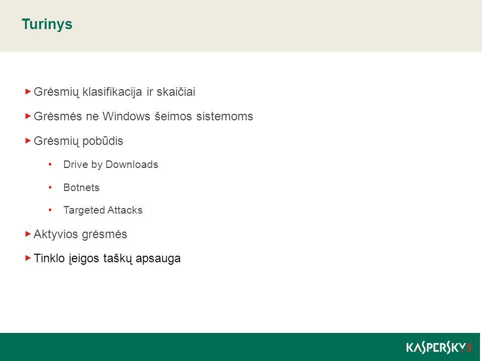 Turinys Grėsmių klasifikacija ir skaičiai Grėsmės ne Windows šeimos sistemoms Grėsmių pobūdis Drive by Downloads Botnets Targeted Attacks Aktyvios grėsmės Tinklo įeigos taškų apsauga