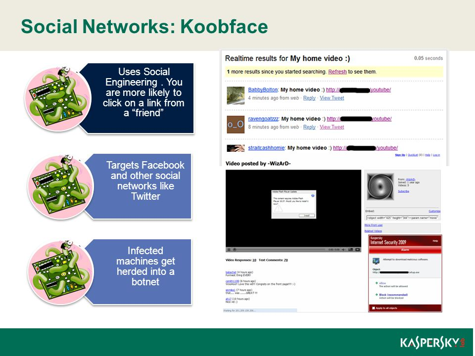 """Social Networks: Koobface Uses Social Engineering. You are more likely to click on a link from a """"friend"""" Targets Facebook and other social networks l"""