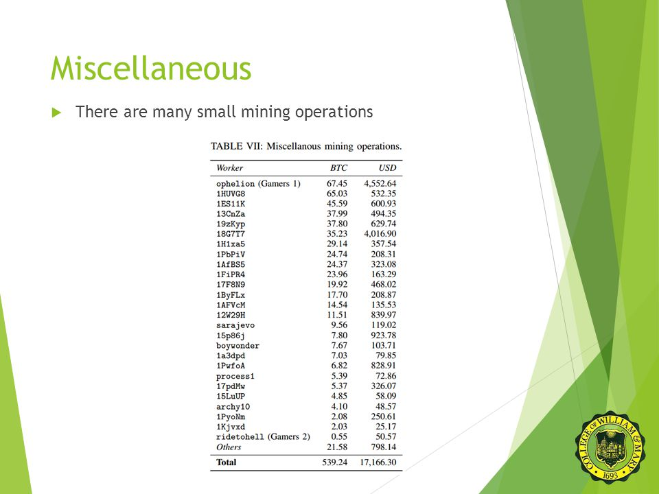 Miscellaneous  There are many small mining operations