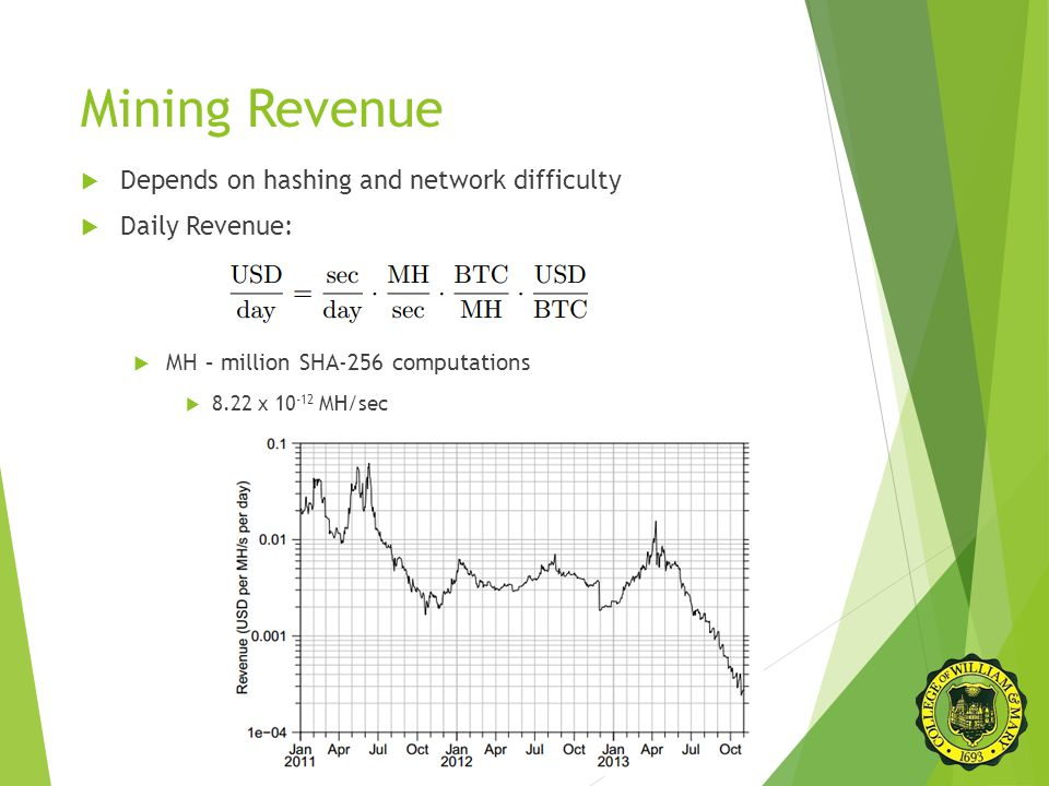 Mining Revenue  Depends on hashing and network difficulty  Daily Revenue:  MH – million SHA-256 computations  8.22 x 10 -12 MH/sec