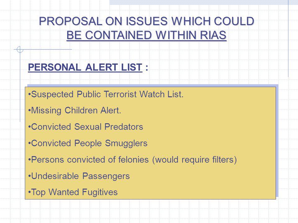 Suspected Public Terrorist Watch List. Missing Children Alert.