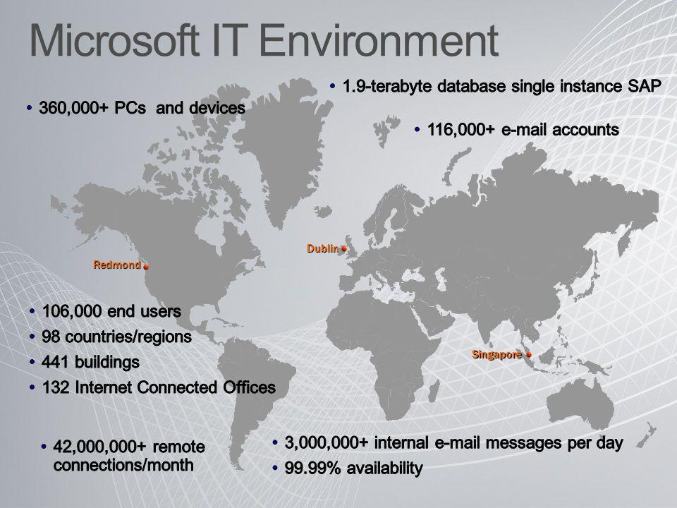 Dublin Redmond Singapore Microsoft IT Environment