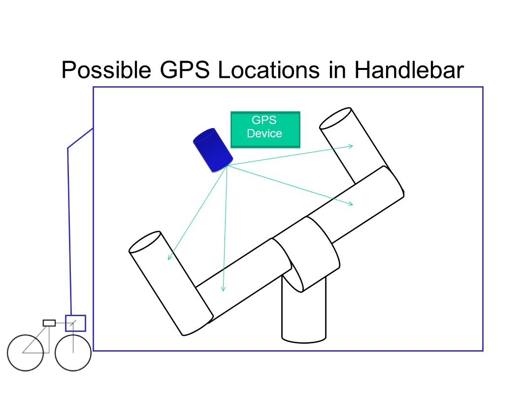 Possible GPS Locations in Handlebar GPS Device