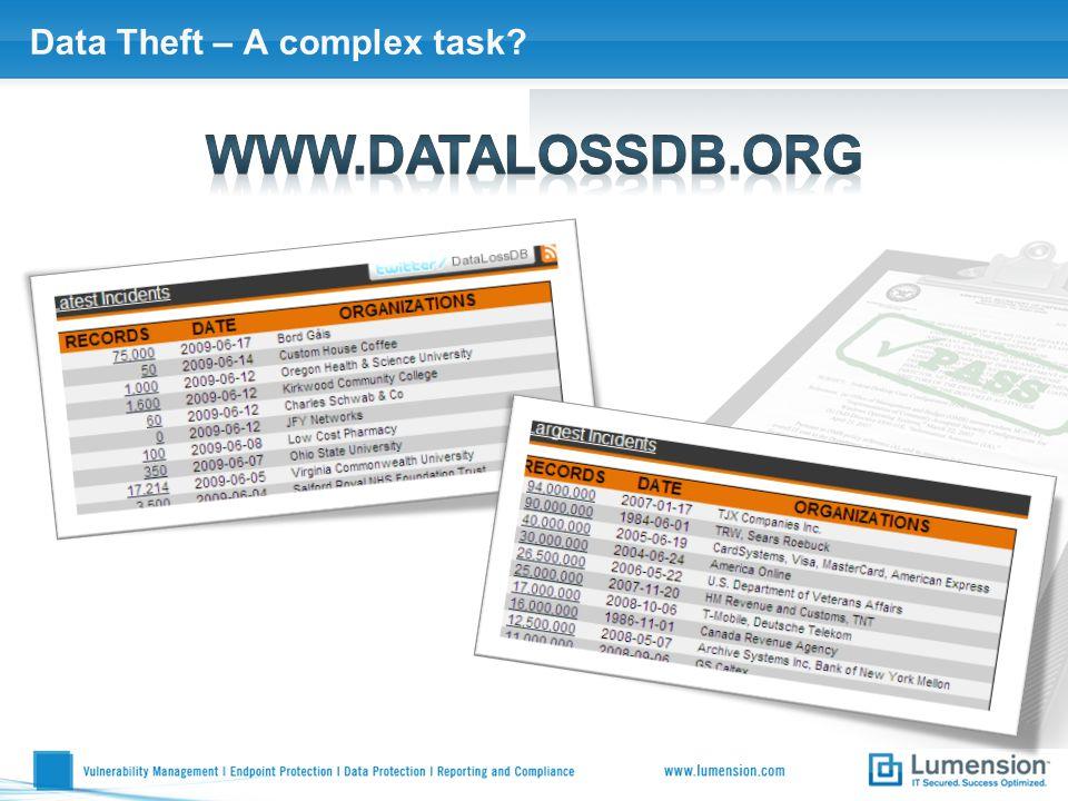 Data Theft – A complex task
