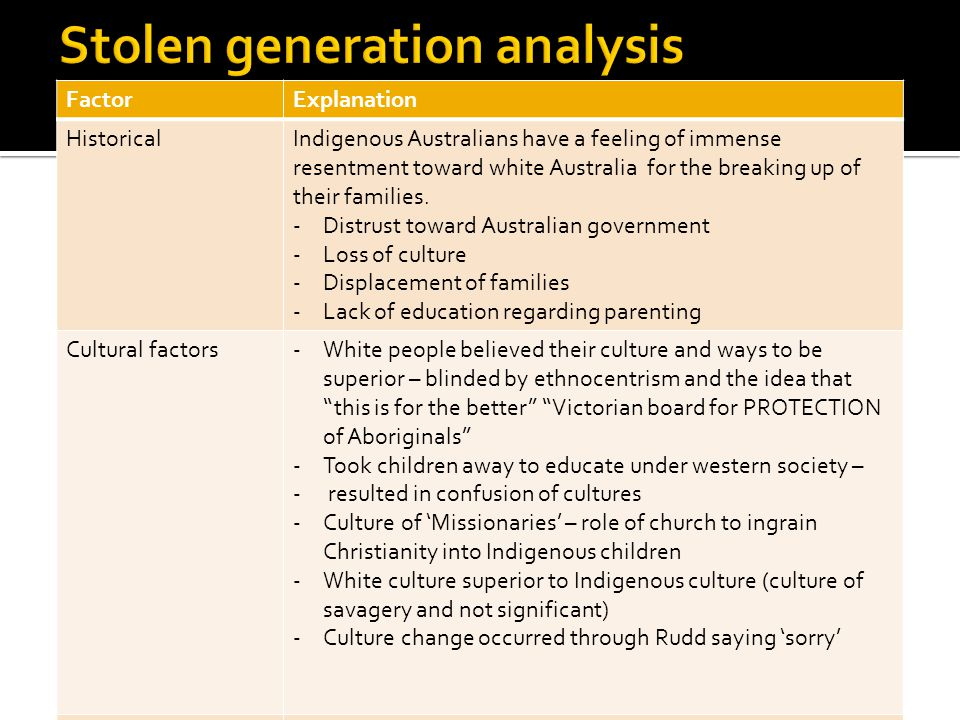 FactorExplanation HistoricalIndigenous Australians have a feeling of immense resentment toward white Australia for the breaking up of their families.