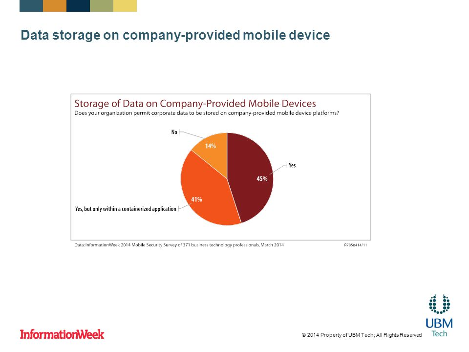 Data storage on company-provided mobile device © 2014 Property of UBM Tech; All Rights Reserved